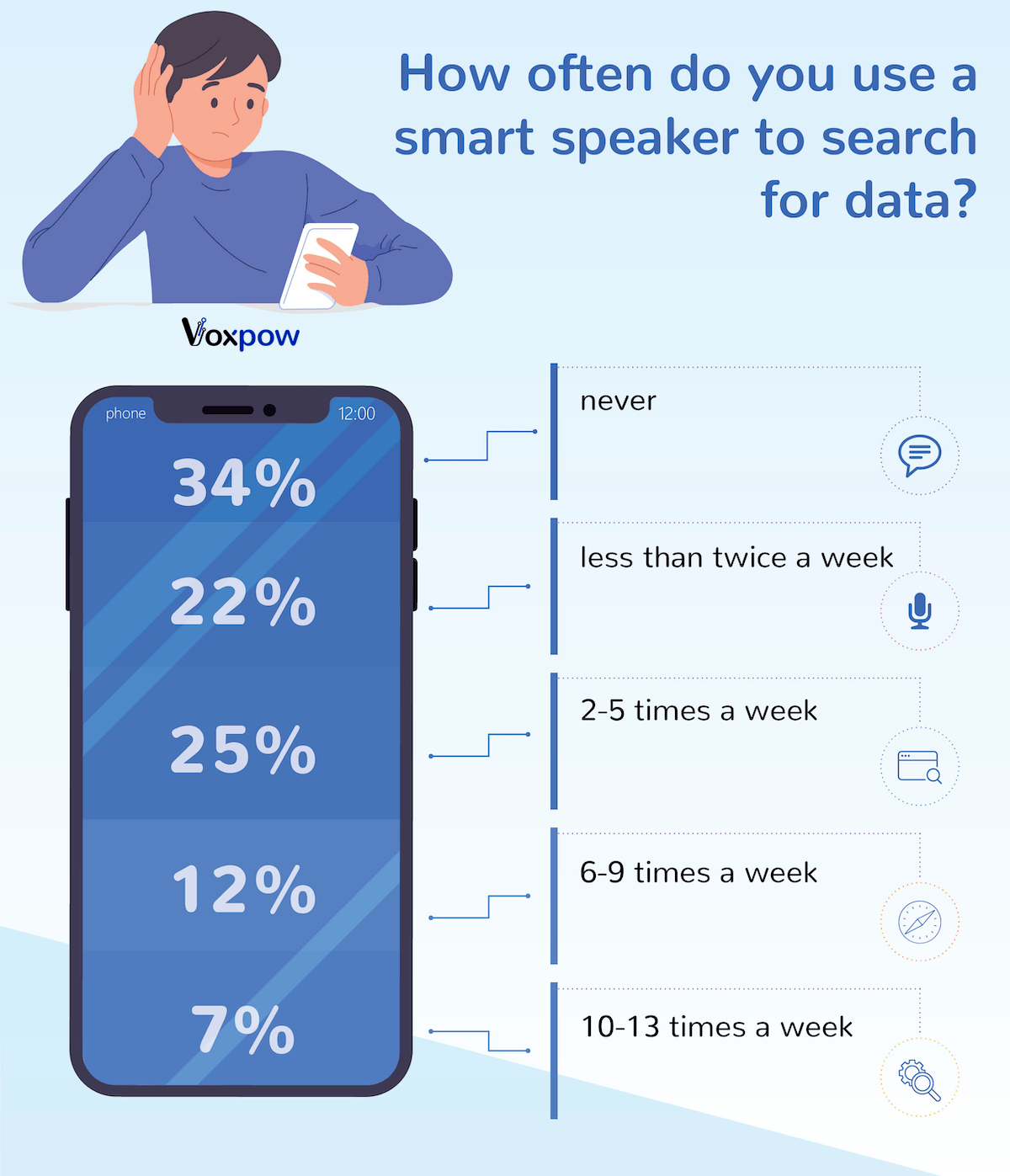 smart-speaker-voice-search.png